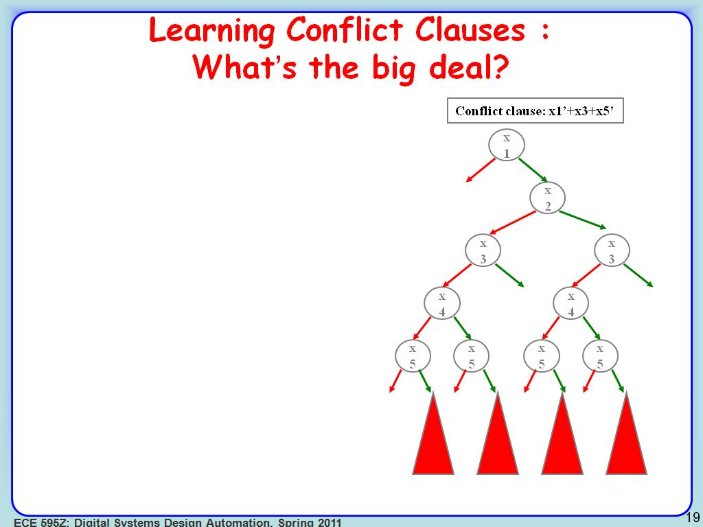 Learning Conflict Clauses : What's the big deal?