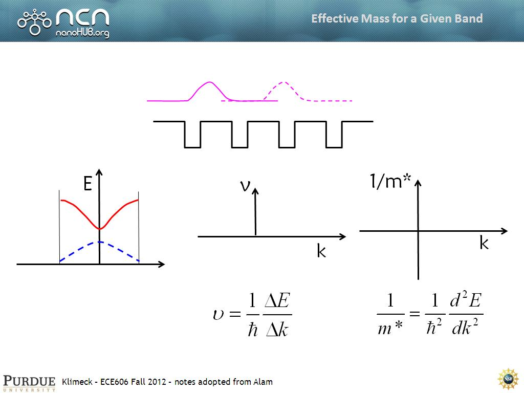 solutions to lecture 4 Solutions lecture of textile chemistry 1 chemistry for textile l03: solutions, saturation, super saturation, solubility curves, equilibrium in solutions.