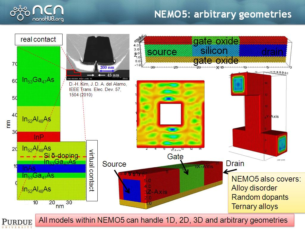 NEMO5: arbitrary geometries