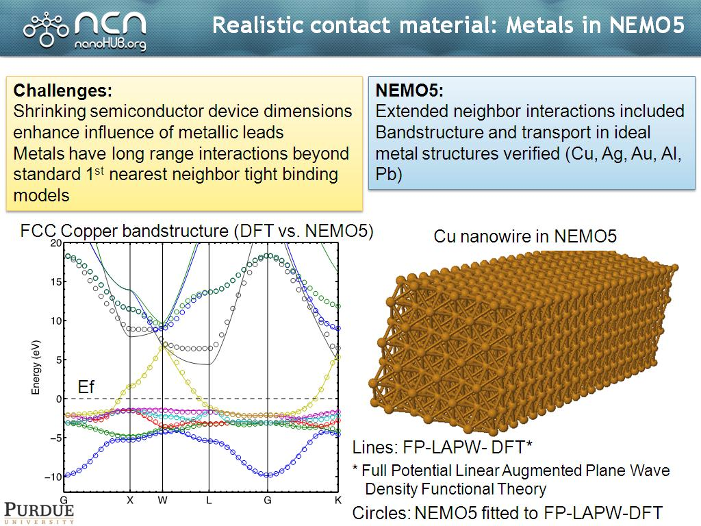 Realistic contact material: Metals in NEMO5