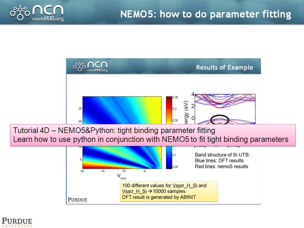 NEMO5: how to do parameter fitting