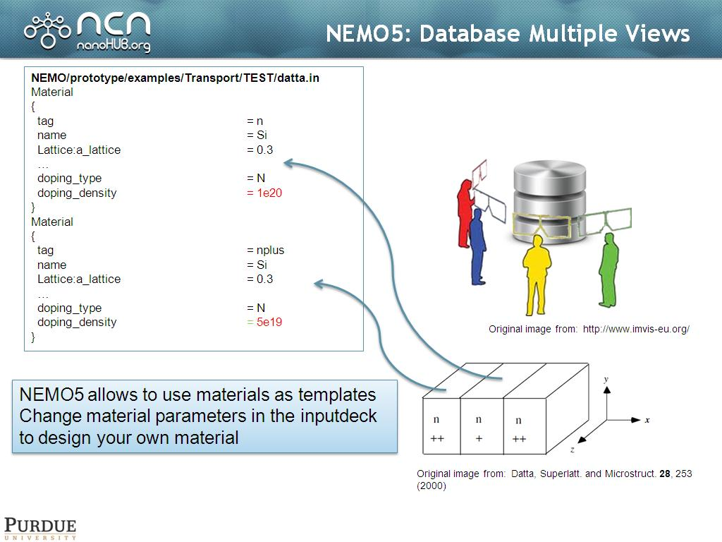 NEMO5: Database Multiple Views