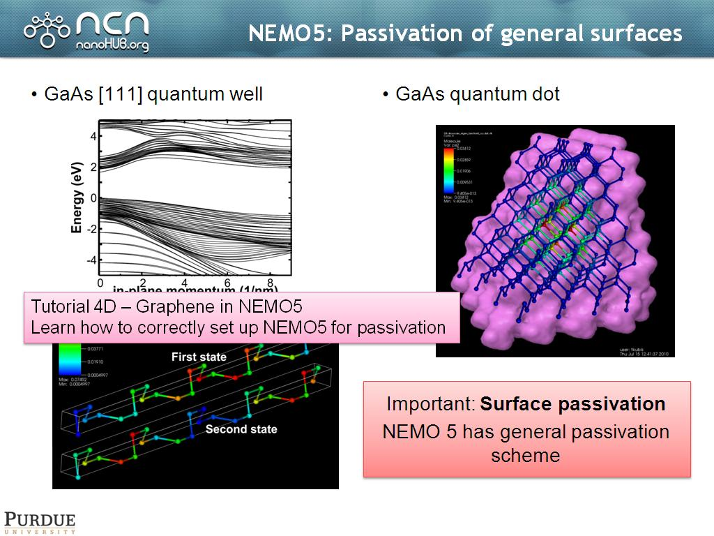 NEMO5: Passivation of general surfaces
