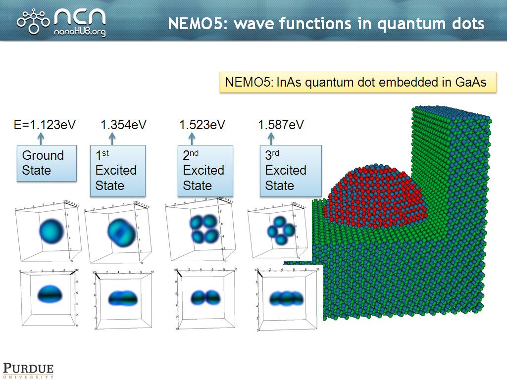 NEMO5: wave functions in quantum dots