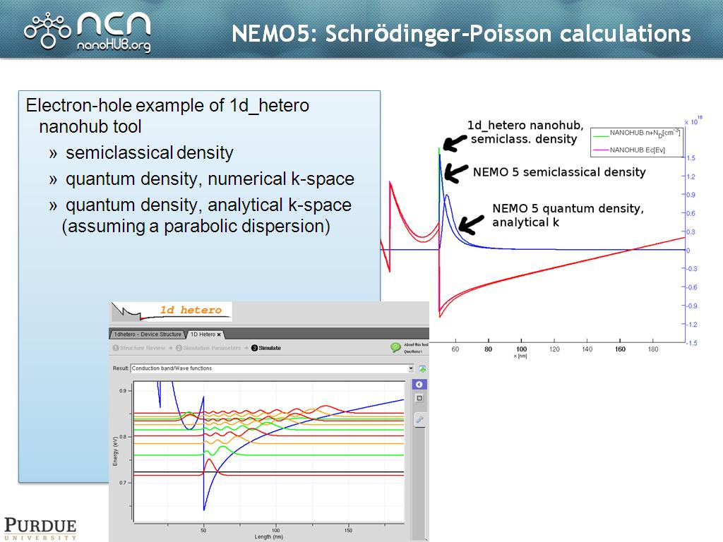 NEMO5: Schrödinger-Poisson calculations