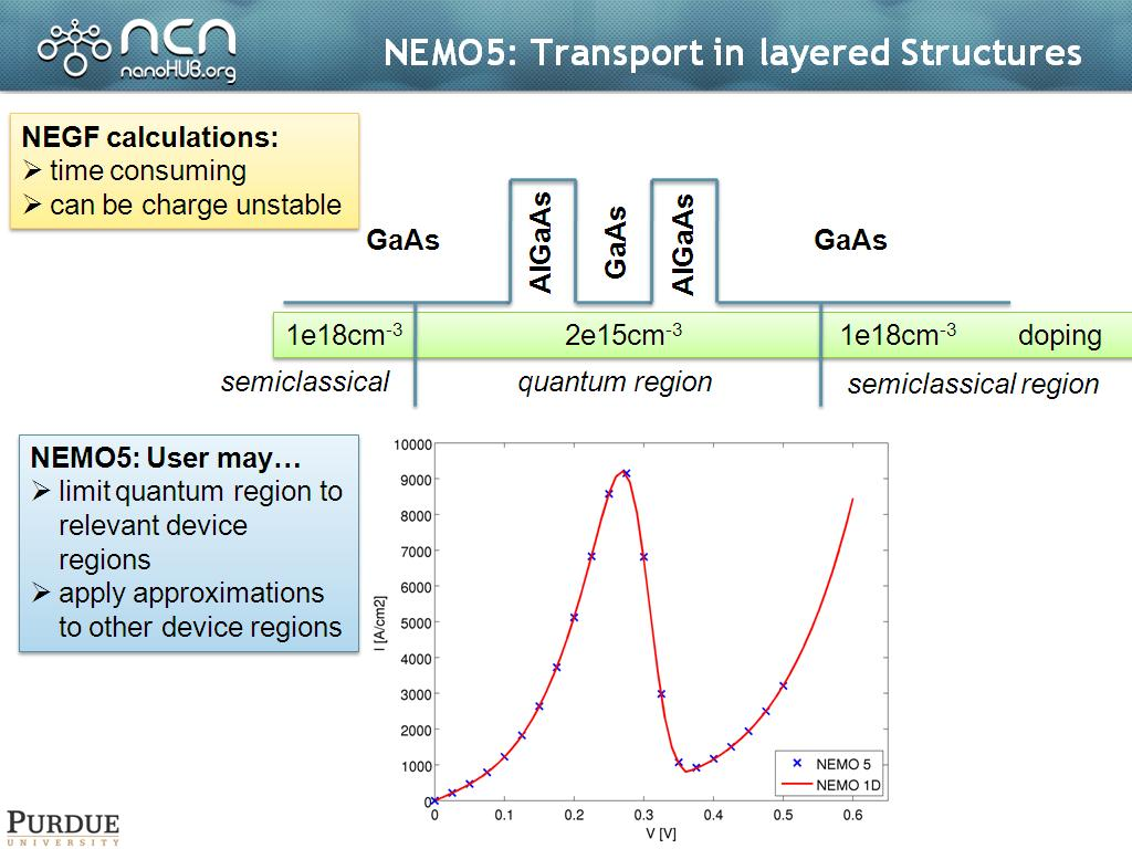 NEMO5: Transport in layered Structures