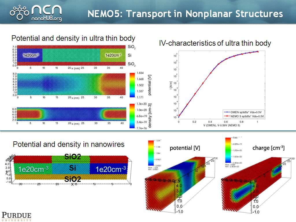 NEMO5: Transport in Nonplanar Structures
