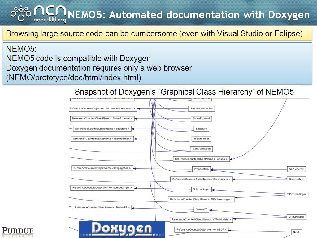 NEMO5: Automated documentation with Doxygen
