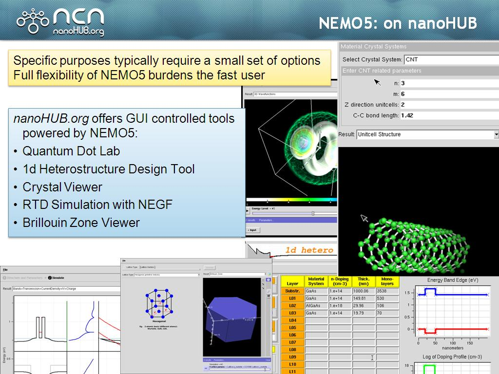 NEMO5: on nanoHUB