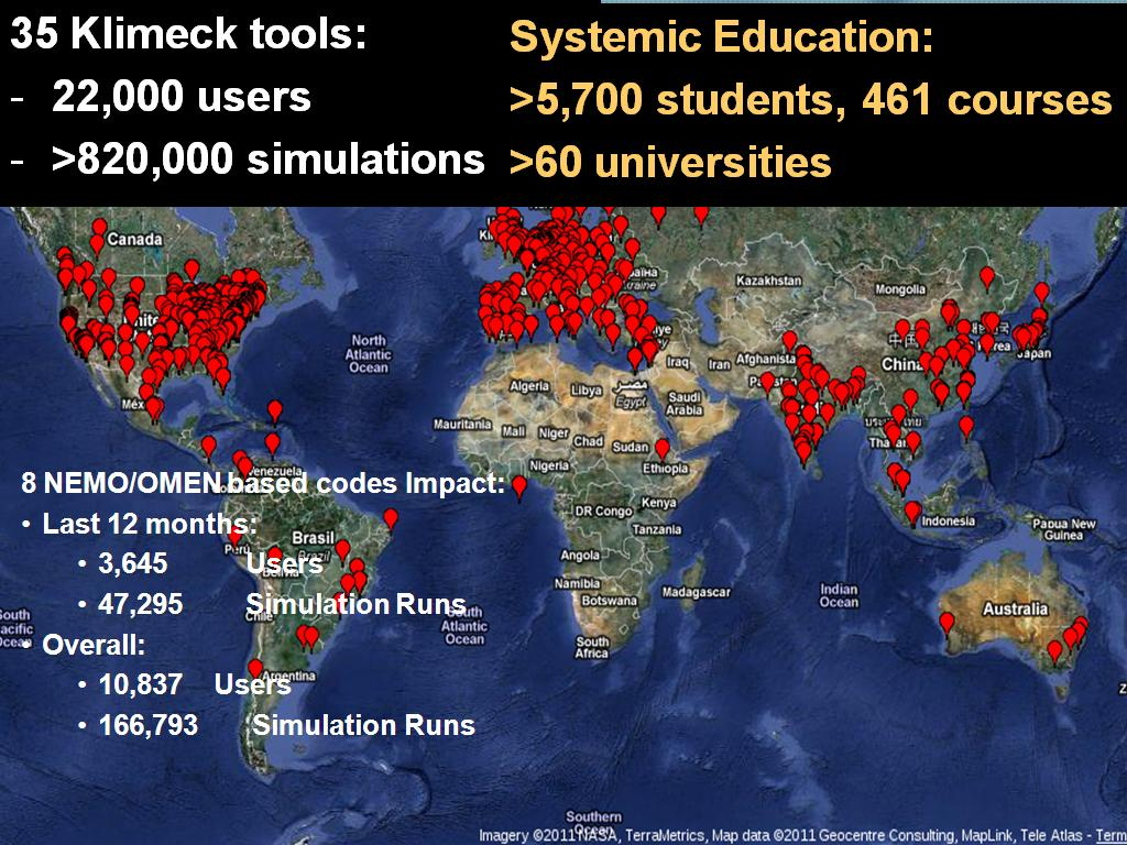 Global Impact of NEMO Software Stack