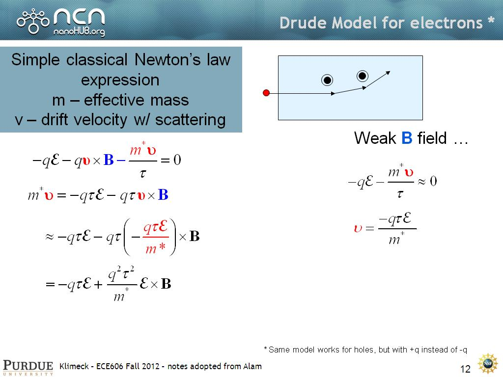 Drude Model for electrons *