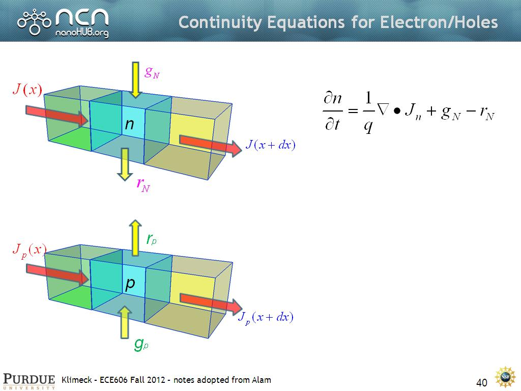 Continuity Equations for Electron/Holes