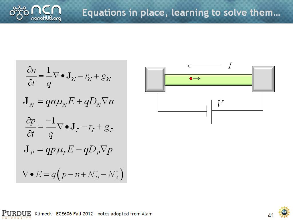 Equations in place, learning to solve them…