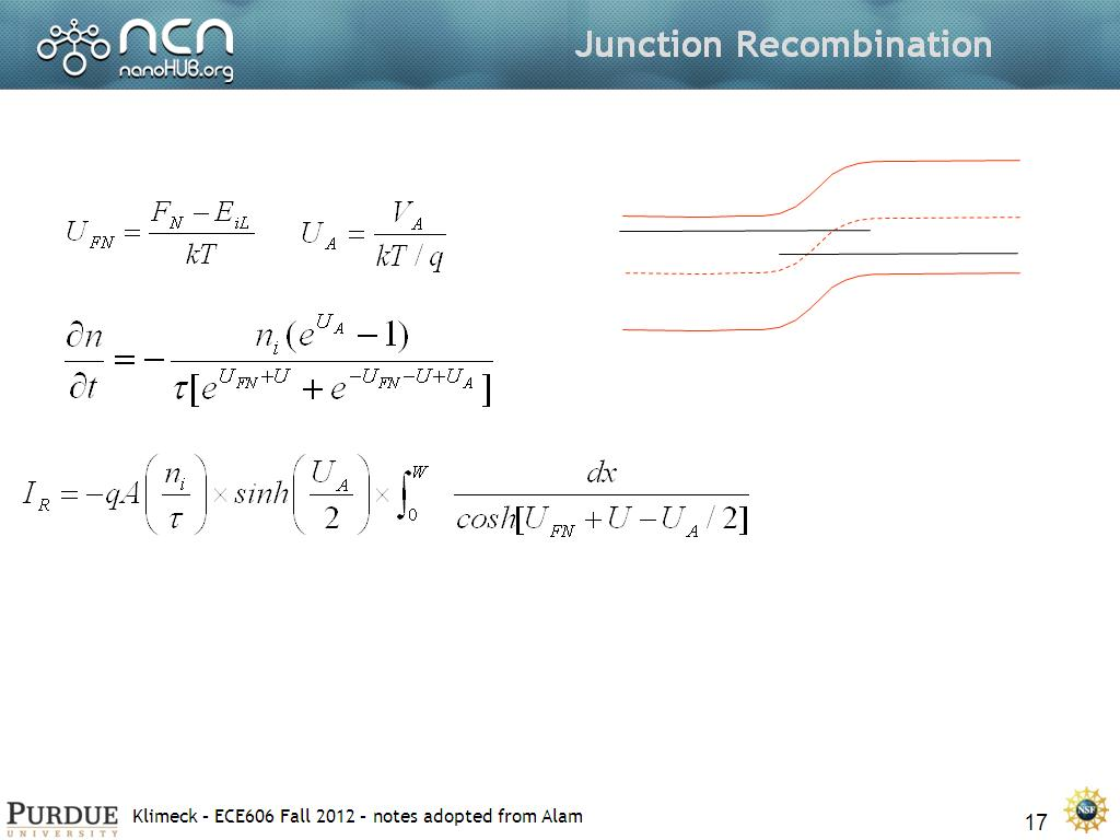 Junction Recombination