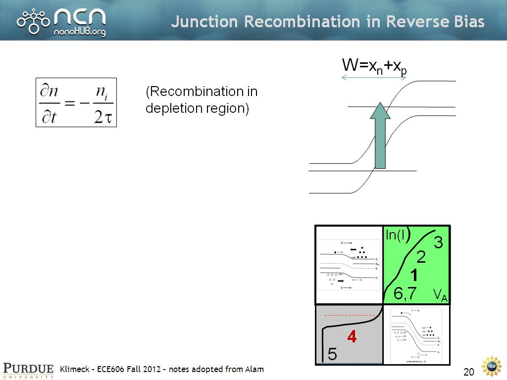 Junction Recombination in Reverse Bias