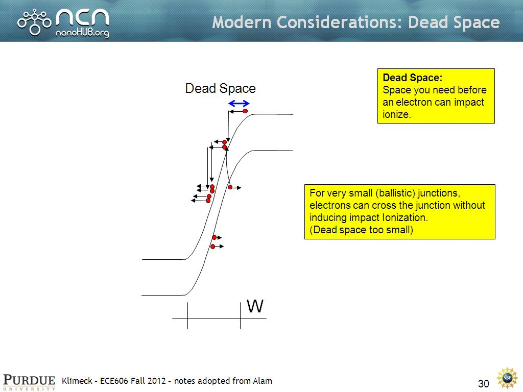 Modern Considerations: Dead Space
