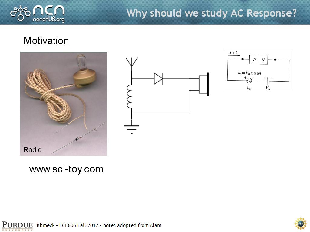 Why should we study AC Response?