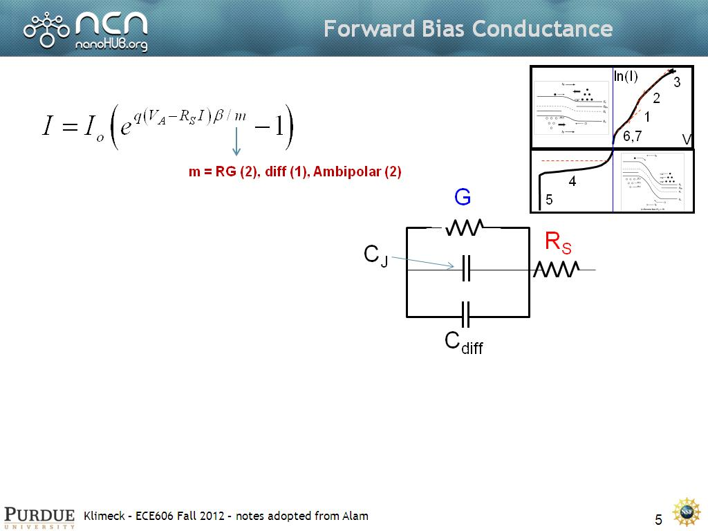 Forward Bias Conductance