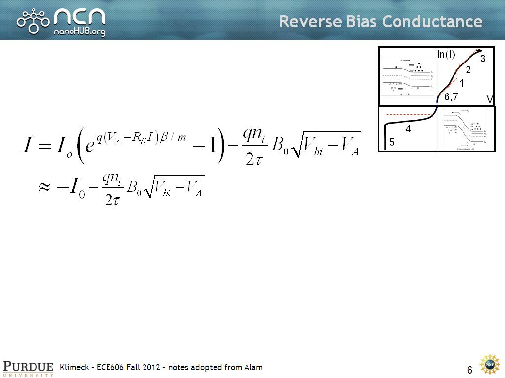 Reverse Bias Conductance