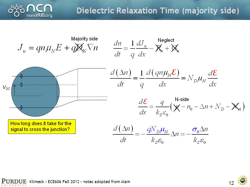 Dielectric Relaxation Time (majority side)