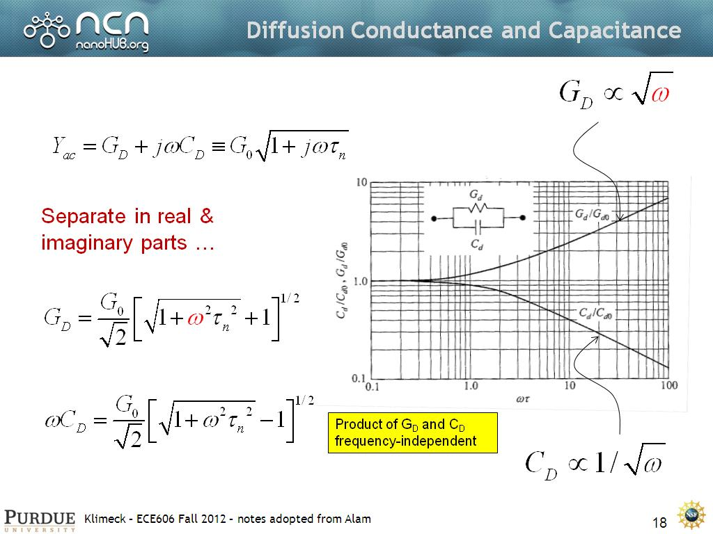 Diffusion Conductance and Capacitance