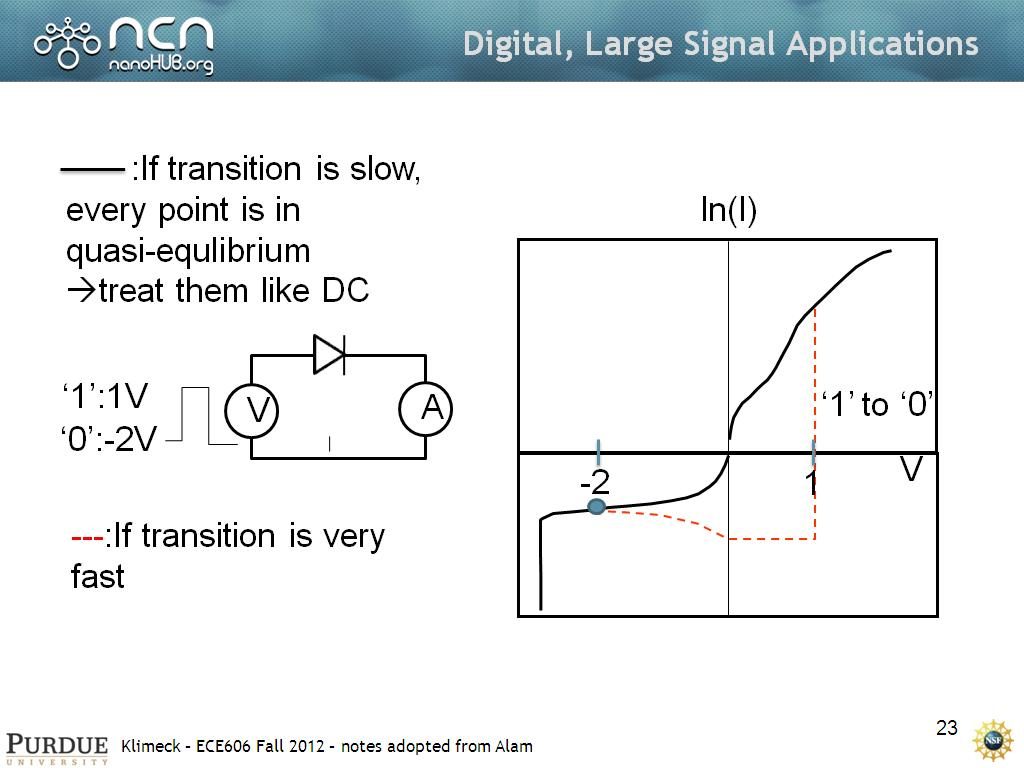 Digital, Large Signal Applications