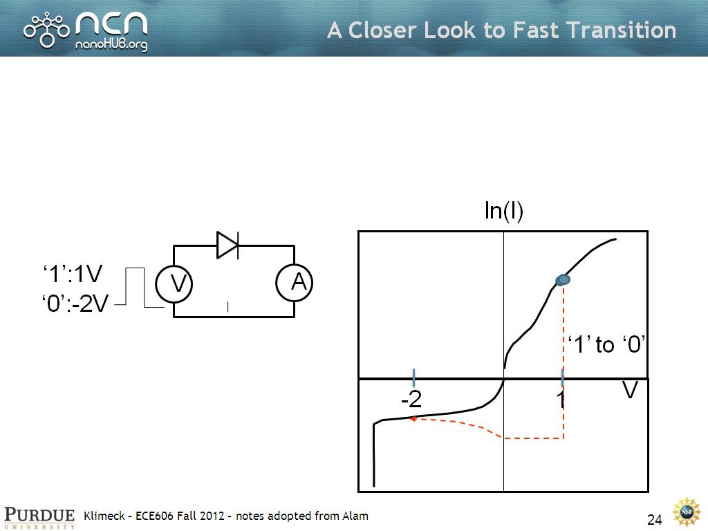 A Closer Look to Fast Transition