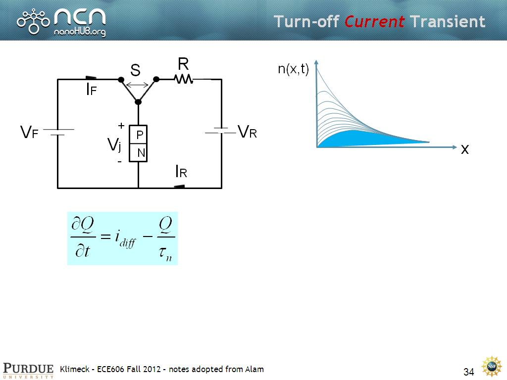 Turn-off Current Transient