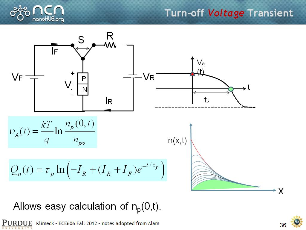 Turn-off Voltage Transient