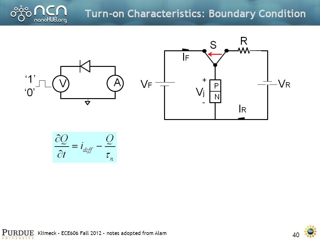 Turn-on Characteristics: Boundary Condition