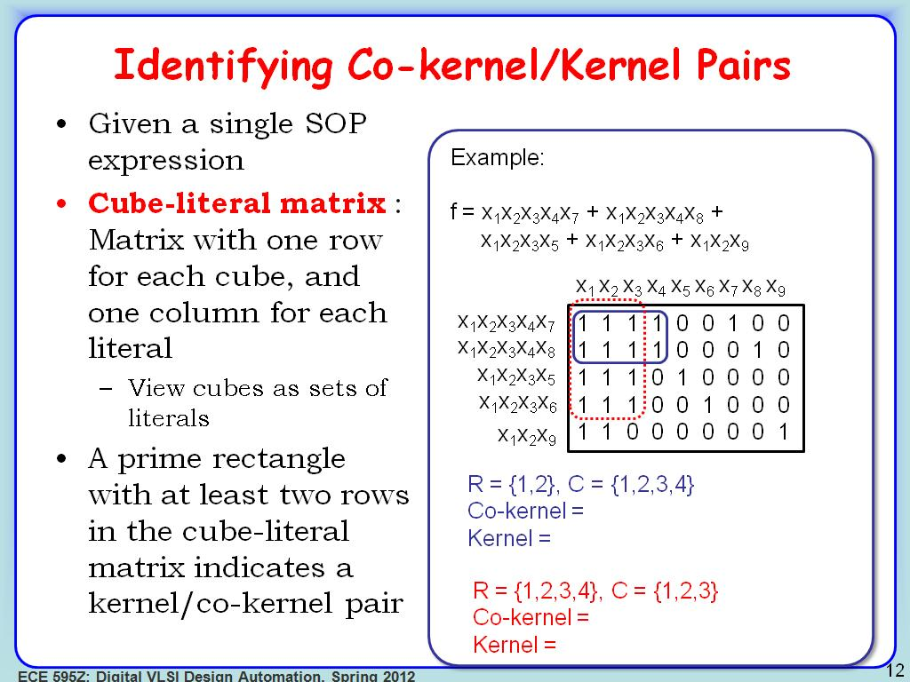 Identifying Co-kernel/Kernel Pairs