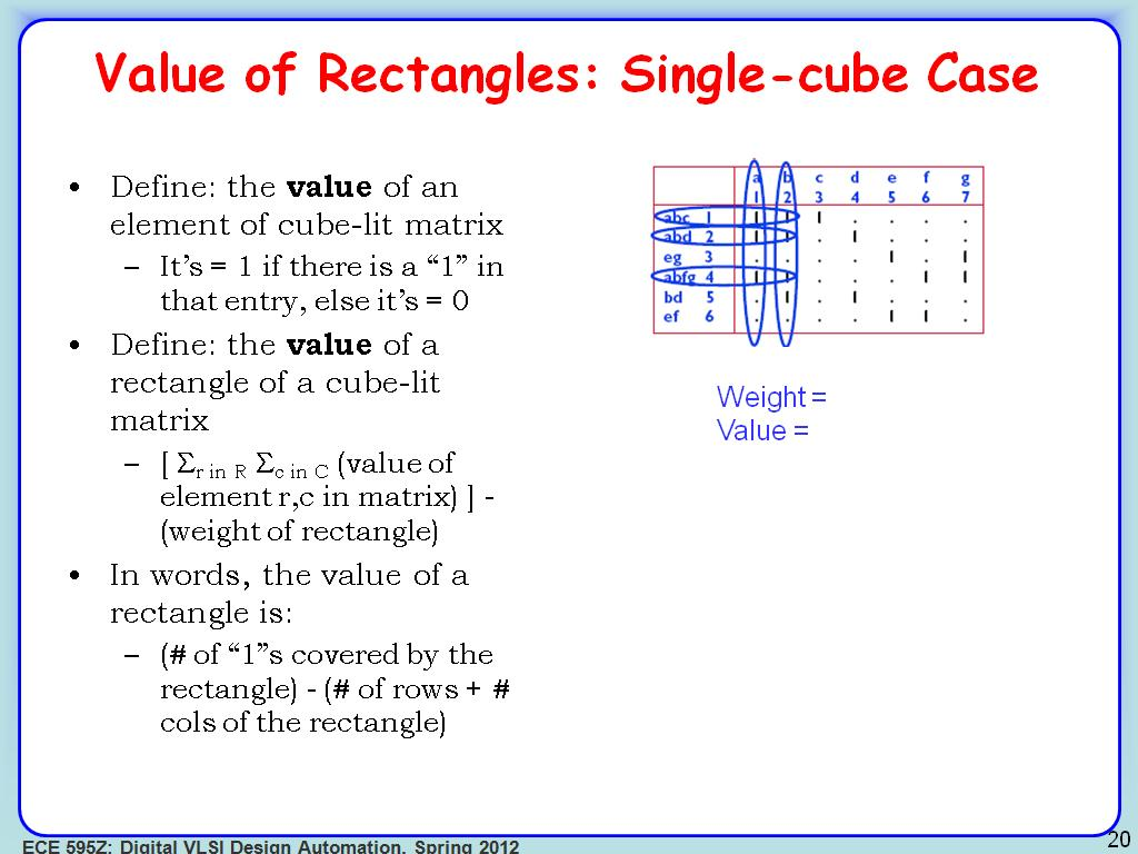 Value of Rectangles: Single-cube Case