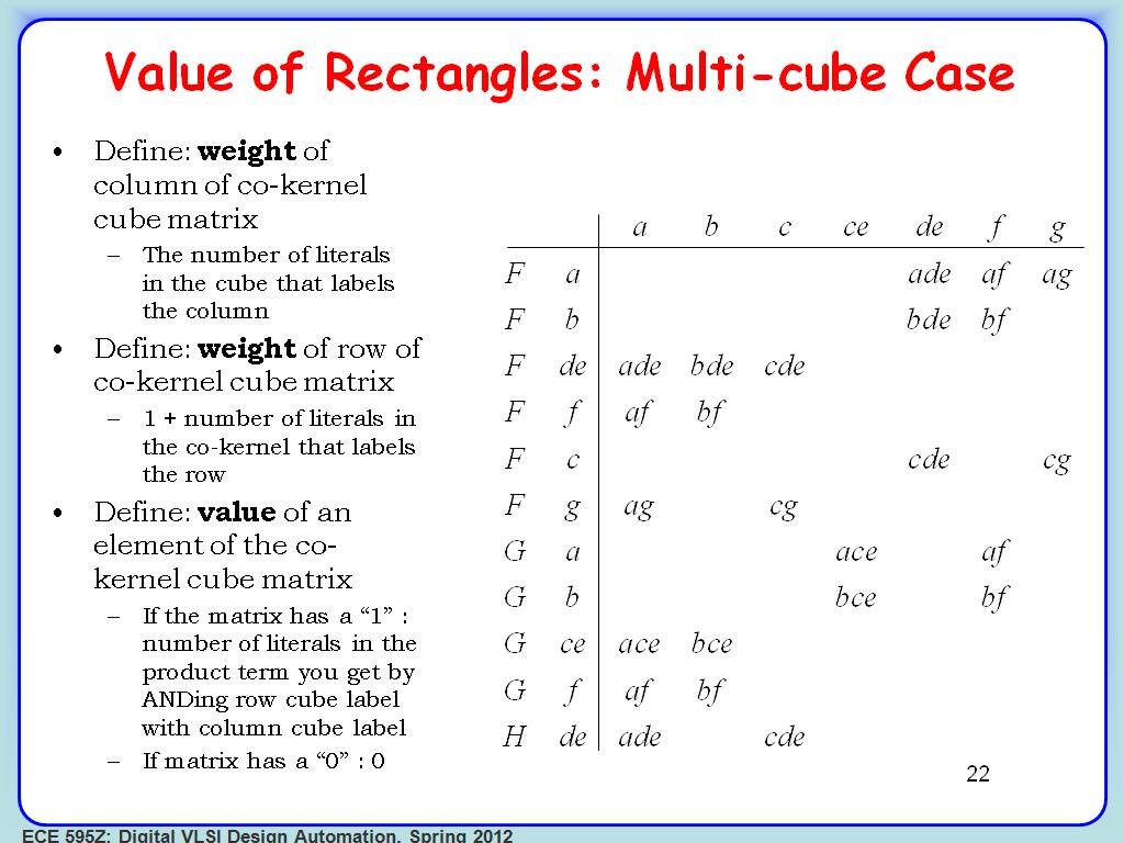 Value of Rectangles: Multi-cube Case