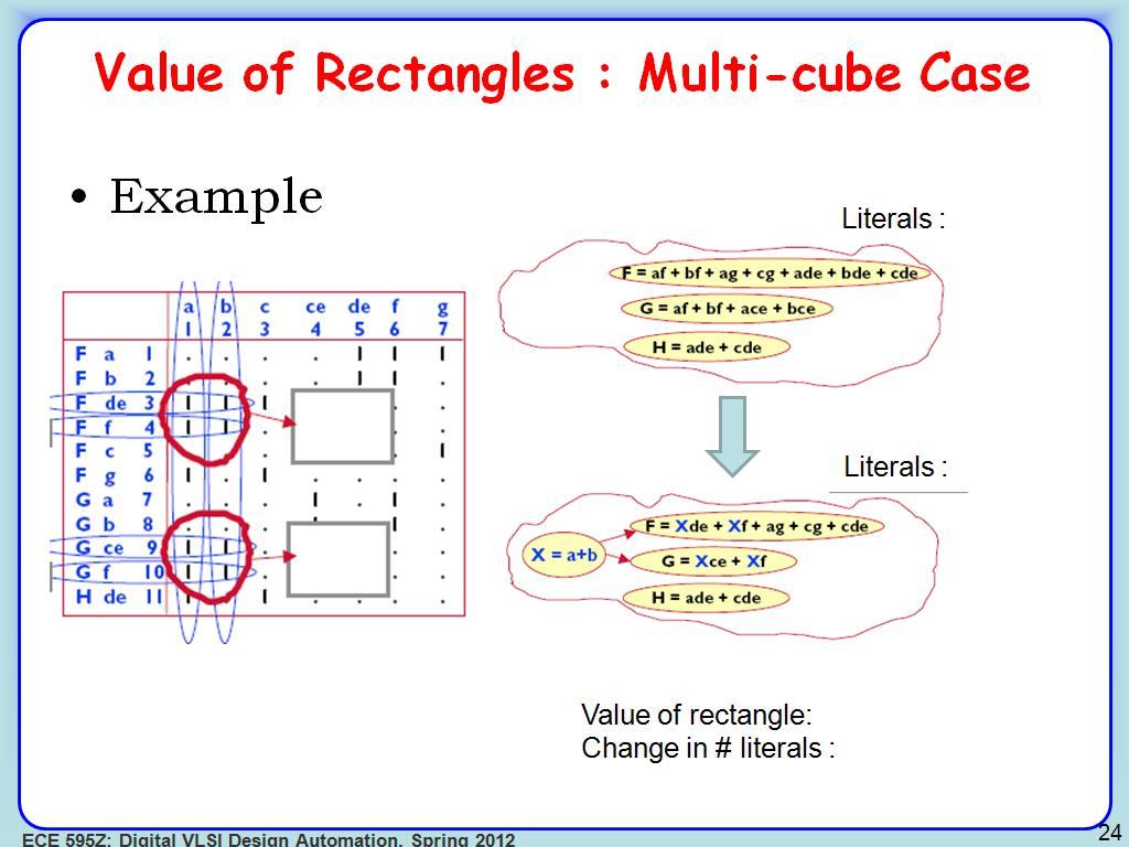 Value of Rectangles : Multi-cube Case