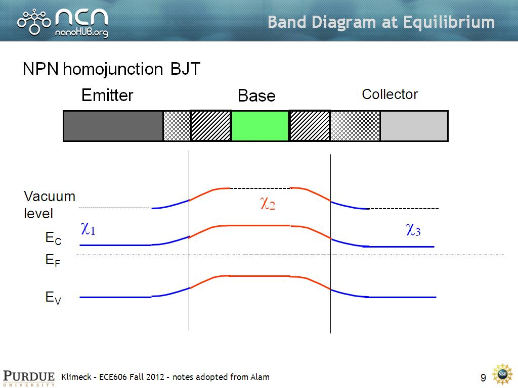 Band Diagram Npn Transistor Types Of Transistors With Diagrams Nanohub Org Resources Ece 606 Lecture 18 Bipolar A