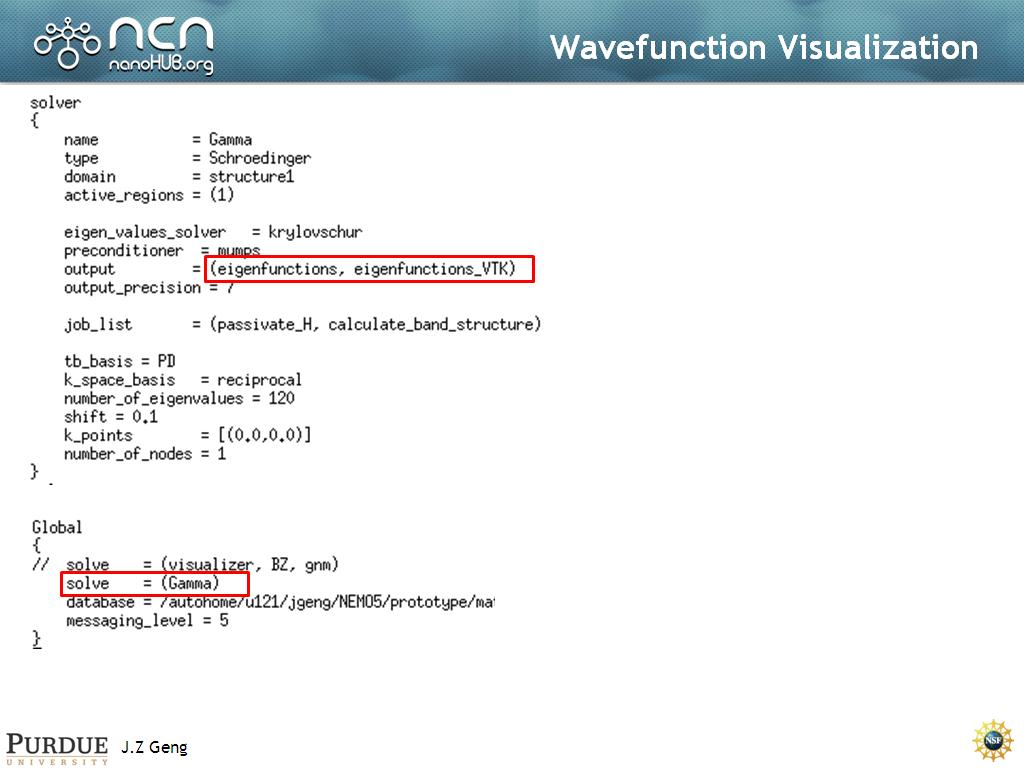Wavefunction Visualization