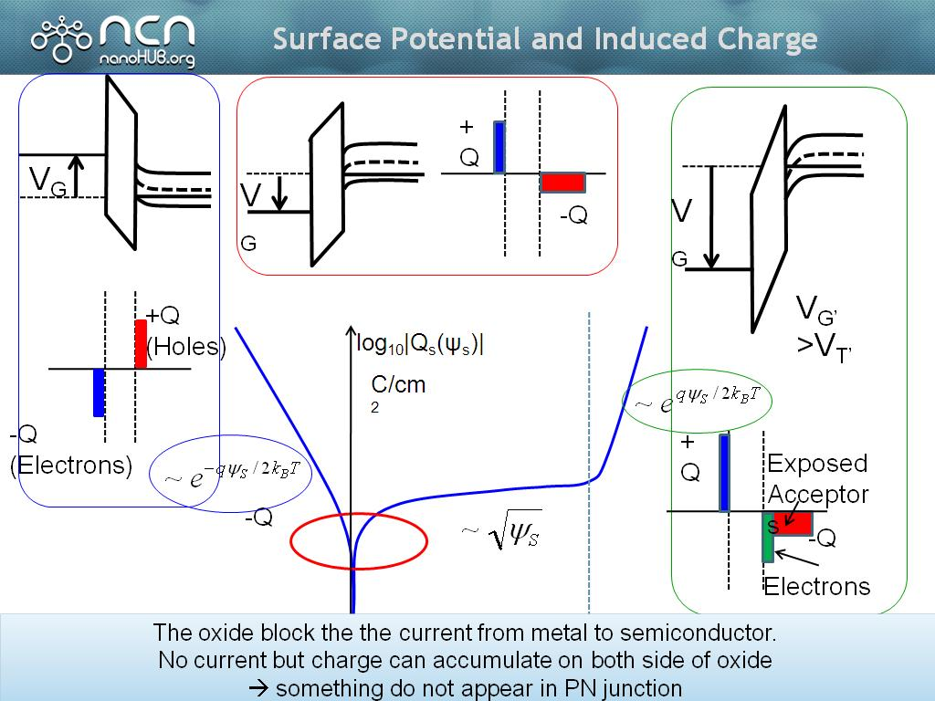 electrostatic electric charge and induction a charged Methods there are three ways to charge an object: friction, conduction and induction friction involves rubbing on material with another, resulting in electrons moving from one surface to another.