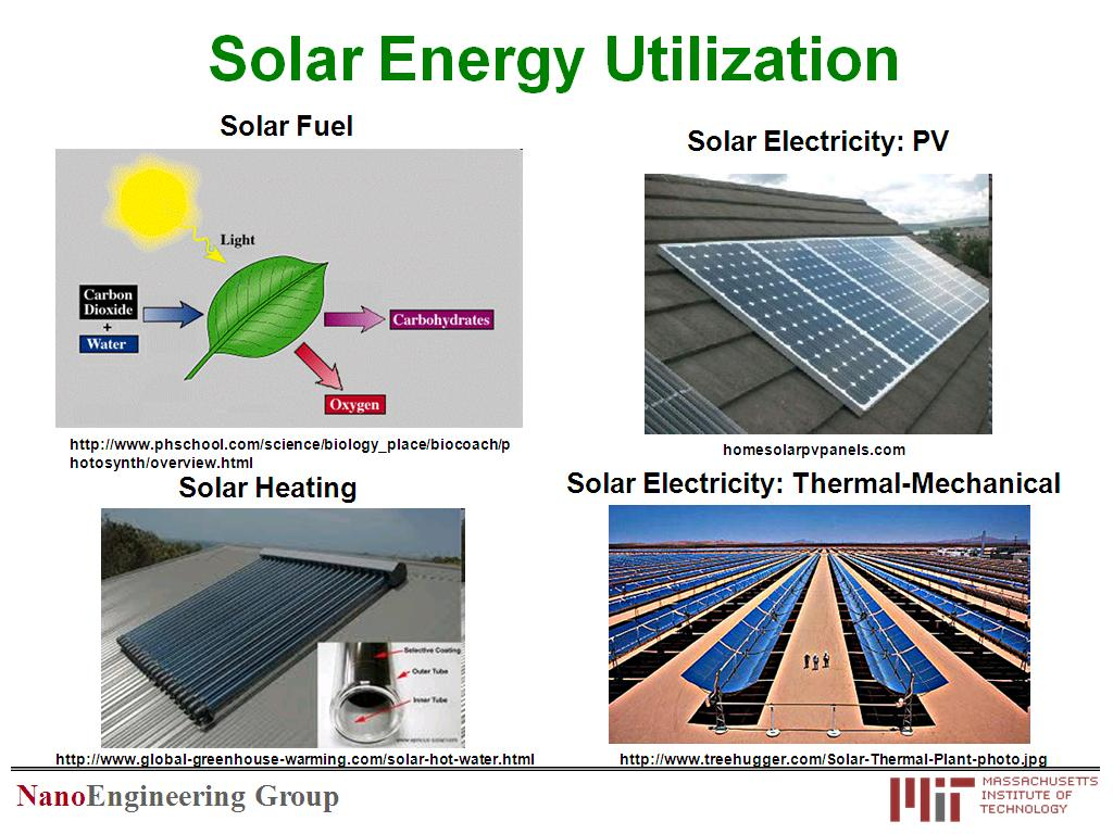solar energy utilisation Solar energy basics solar is the latin word for sun—a powerful source of energy that can be used to heat, cool, and light our homes and businesses.