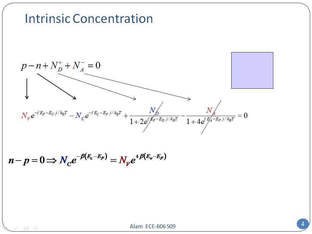 Intrinsic Concentration
