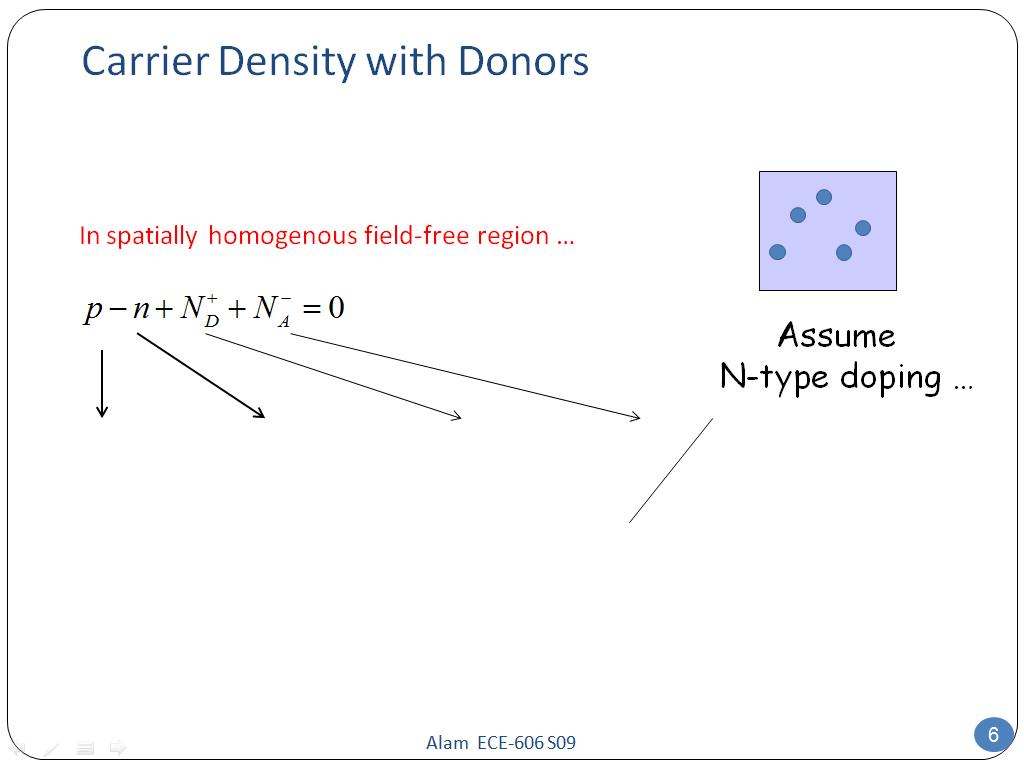 Carrier Density with Donors