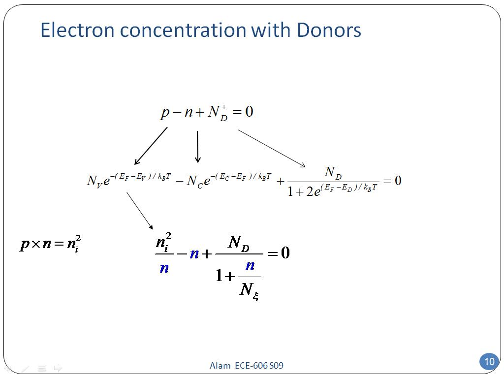 Electron concentration with Donors