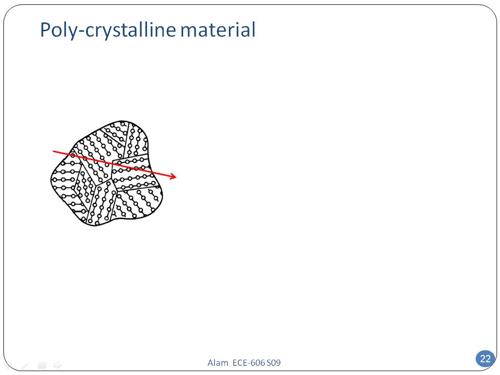 Poly-crystalline material
