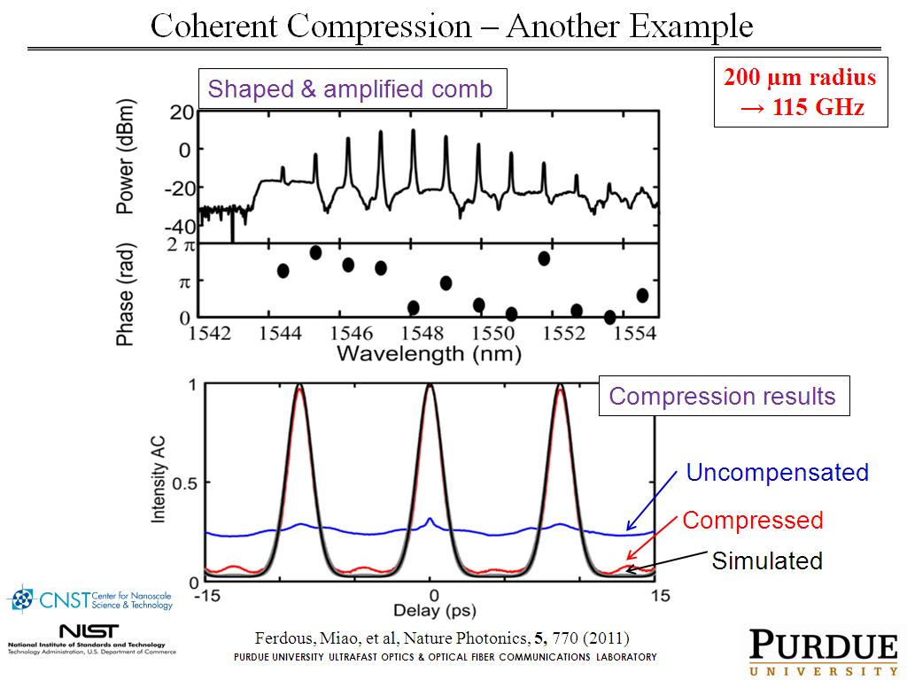 Coherent Compression – Another Example