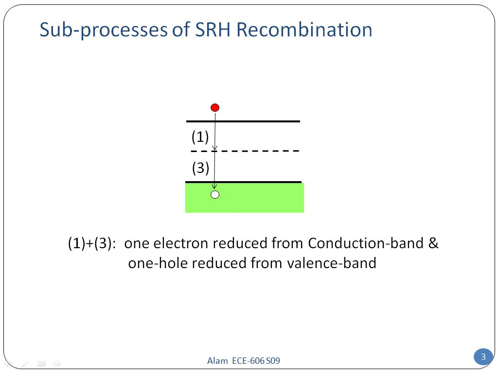Sub-processes of SRH Recombination