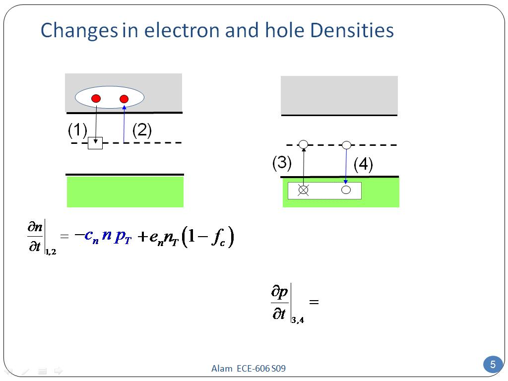 Changes in electron and hole Densities