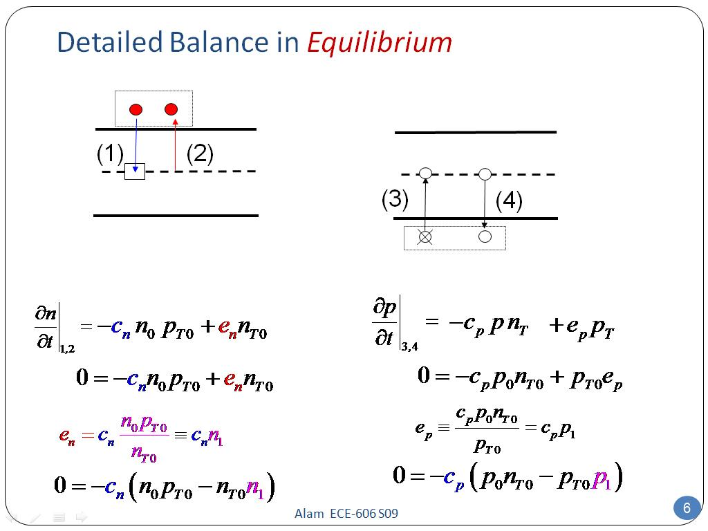 Detailed Balance in Equilibrium
