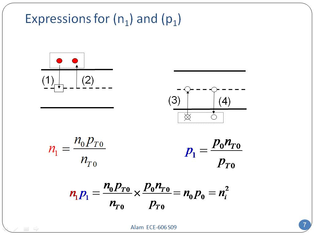 Expressions for (n1) and (p1)
