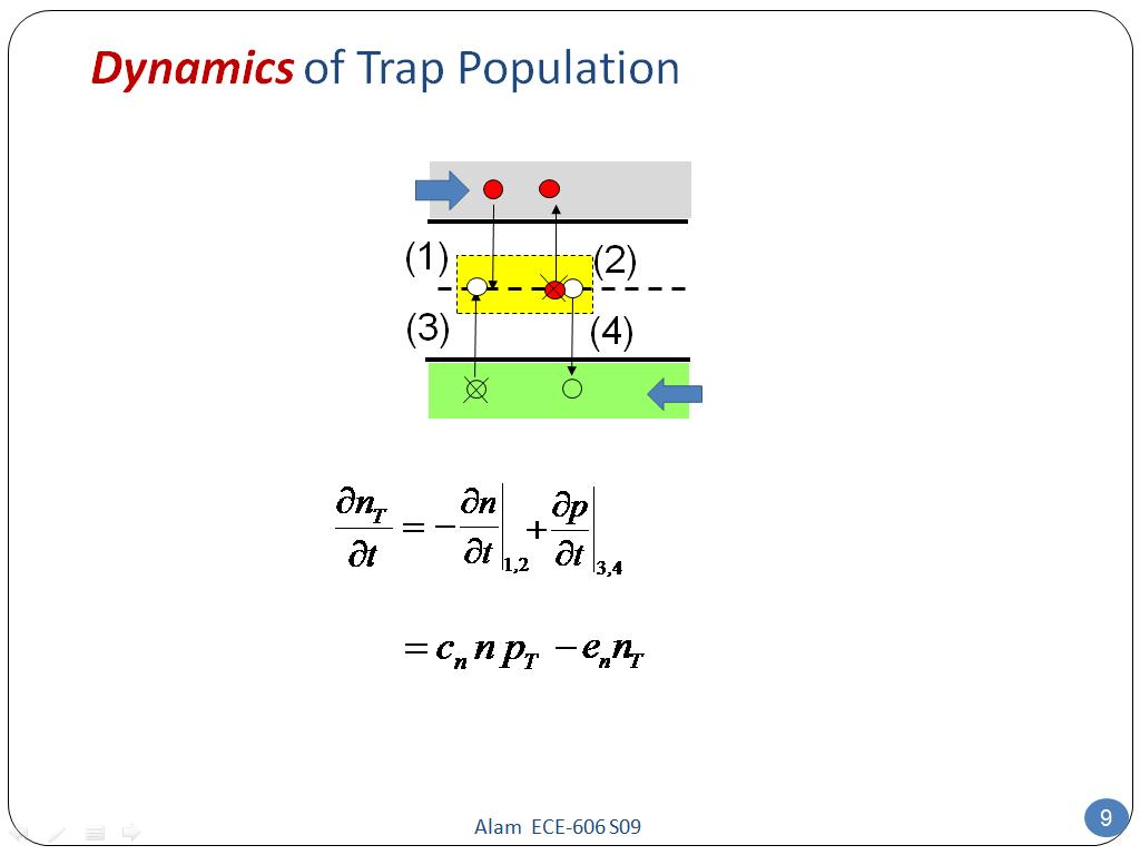 Dynamics of Trap Population