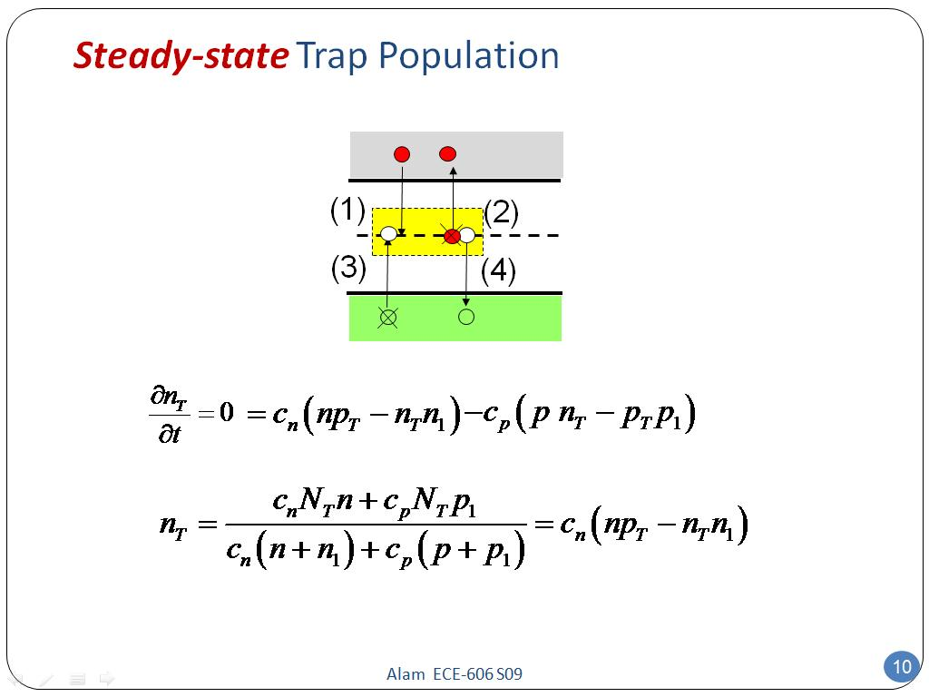 Steady-state Trap Population