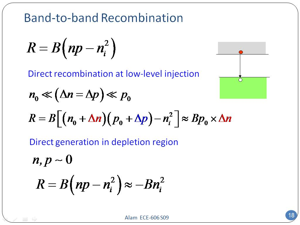 Band-to-band Recombination